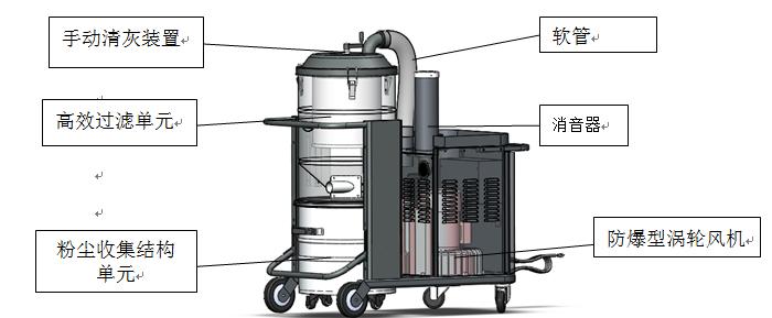 手动泵结构图和维修